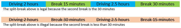 driver split breaks