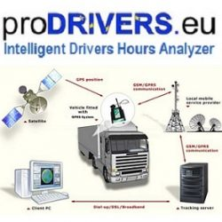 Digital Tachograph Analysis Software