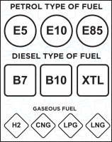 EU fuel labelling