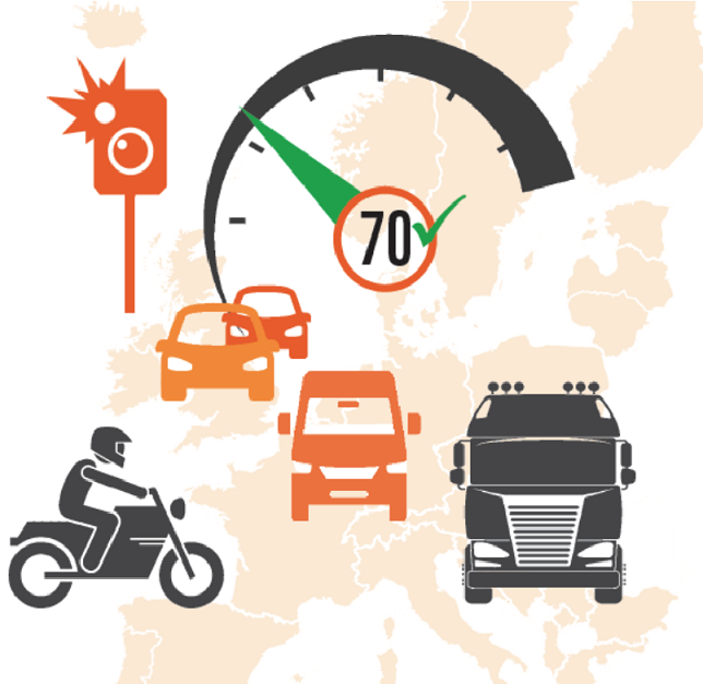 Reducing Speeding in Europe
