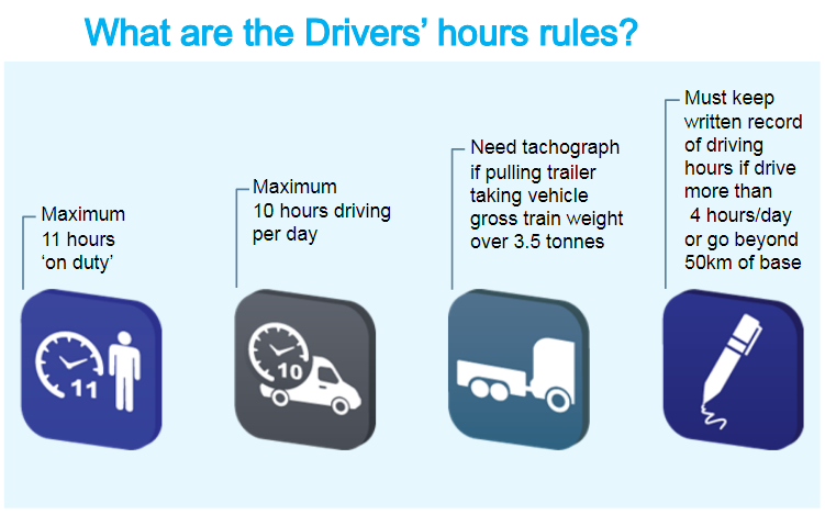 what are the drivers' hours rules?